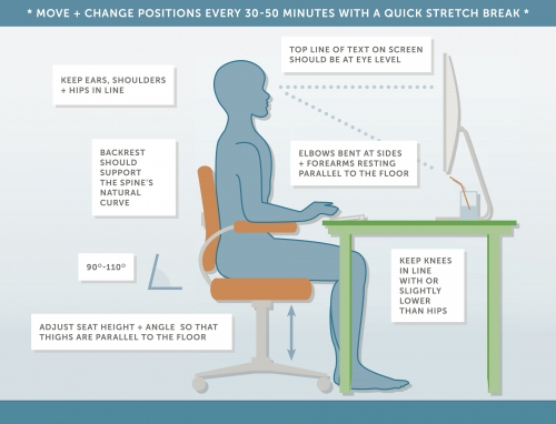 Office Ergonomics at Home